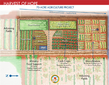 Diagram of the 70-acre Agri Project